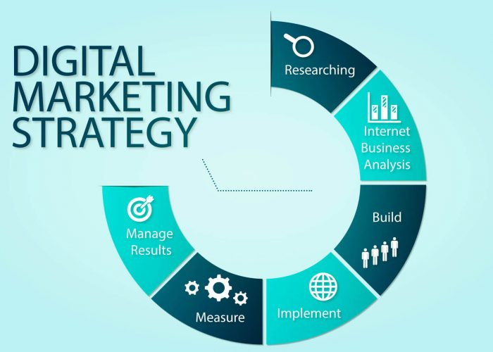 SR7-digitalmarketingagency